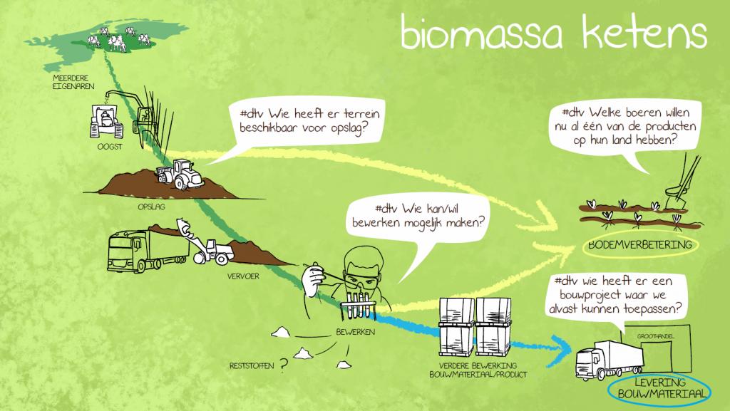 biomassa alliantie2